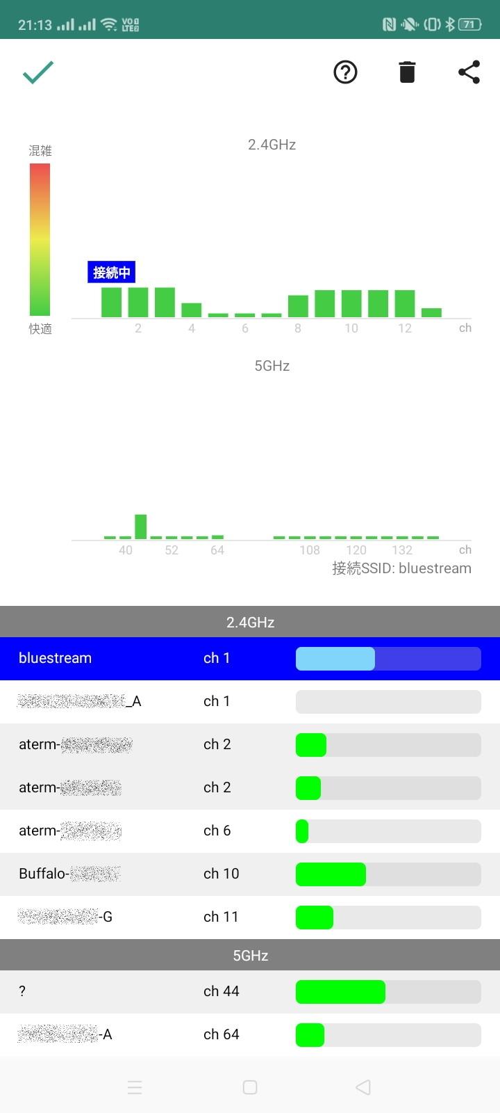 Wi-FiミレルのAndroid版は、周囲の無線LANの利用状況をグラフで確認できる。周囲でどのチャンネルがどれぐらい利用しているかを把握するのに役立つ