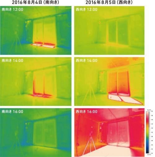 [図3]クルリと回る実験棟で南窓・西窓からの日射を観察