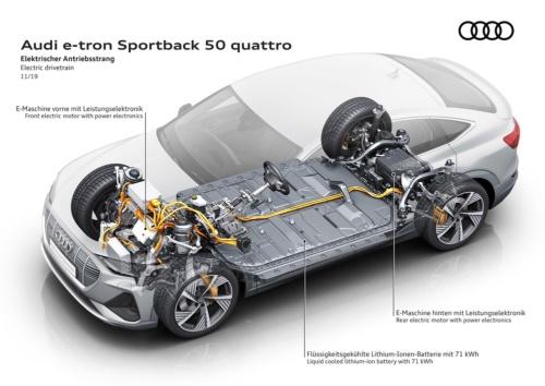 ドイツAudi(アウディ)の電気自動車(EV)「e-tron Sportback」は、リチウムイオン電池をボディー下部に配置(出所:Audi)