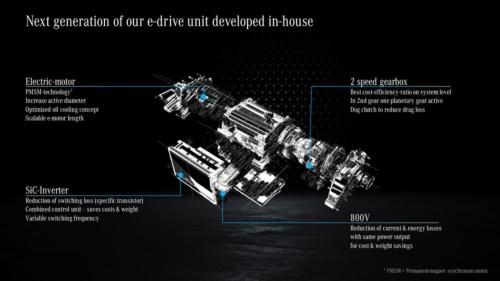 ドイツDaimler(ダイムラー)は次世代の電動駆動装置を自社開発する方針(出所:Daimler)