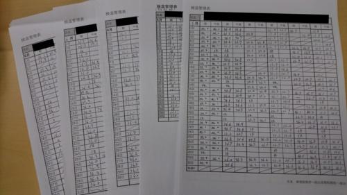 現場入場者の検温記録。ある工務店の例で、この会社では各現場で毎日、始業時と午後の計2回検温して記録を残している(写真:大菅 力)
