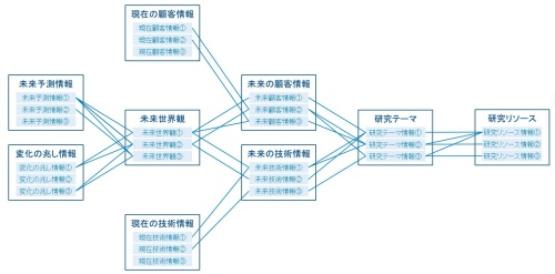 図3 データ連携イメージ