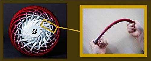 図3 サシムのコンセプトタイヤ