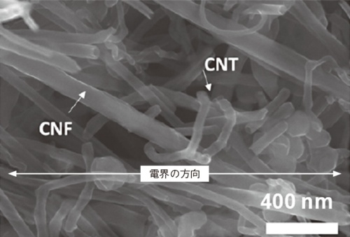 図2 熱の通り道を形成する2種の炭素材料