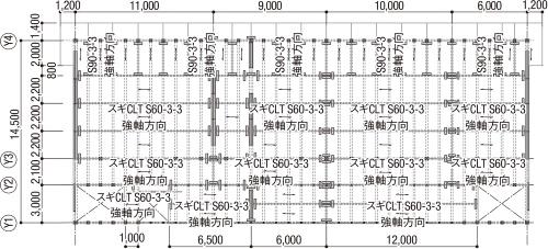 2~3階CLT床割り付け図