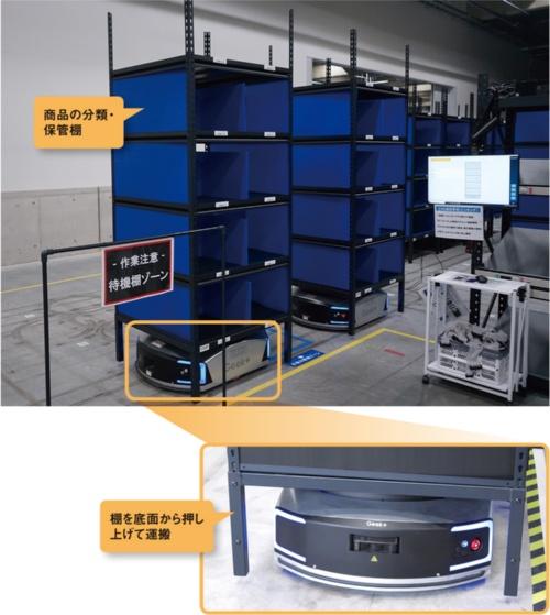 SGホールディングスが大型物流施設「Xフロンティア」で使う自動棚搬送ロボット「EVE」