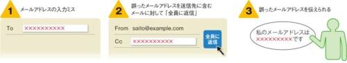 メールの誤送信が発生するケース