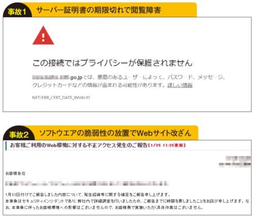 国内で相次ぐWebサイトのセキュリティー事故