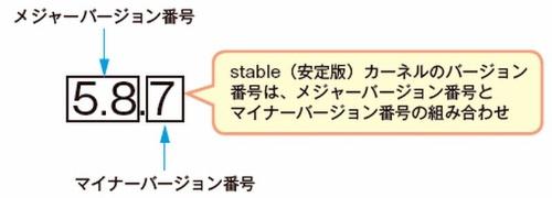 stableカーネルのバージョン番号