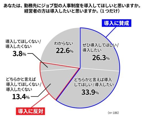 (出所:日経BP総研 イノベーションICTラボ)