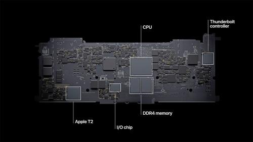 これまではMacの機能を実現するために、ロジックボード(マザーボード)上に役割の異なる複数のチップが搭載されていた