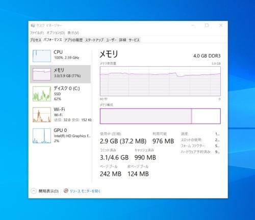 メモリーの利用状況は、タスクマネージャーの「パフォーマンス」タブの「メモリ」で確認できる。画面はメモリーを4GB搭載するパソコンの起動直後にタスクマネージャーを開いたところ。すでに空き容量が1GBを下回っている