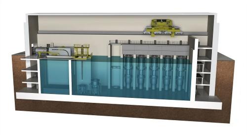 原子炉建屋の断面図