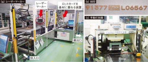 図A レーザーマーカーによる印字設備