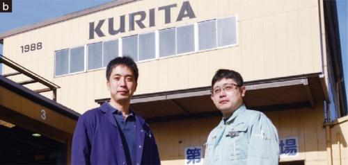 図1 栗田産業の鋳造工程と社屋