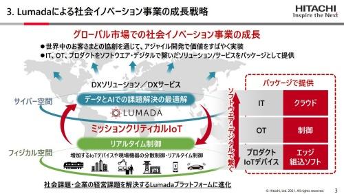 図1 グローバルロジック買収でルマーダの成長促進