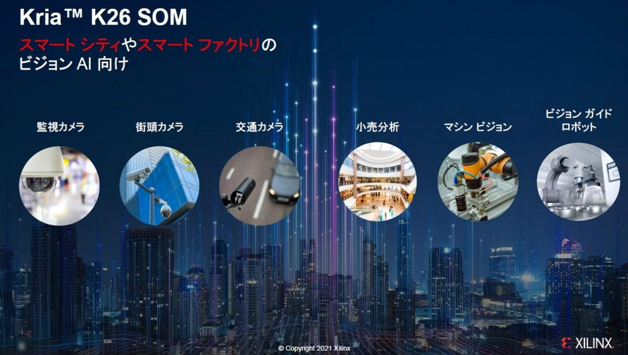 今回の新製品「Kria K26 SOM」が狙う応用機器 (出所:Xilinx)