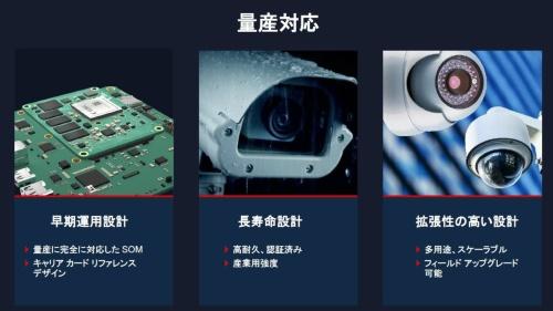 新製品のSOMは評価ボードではなく量産機器に搭載する製品