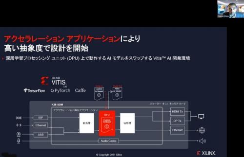 新製品「Kria K26 SOM」の第2のカスタマイズ方法