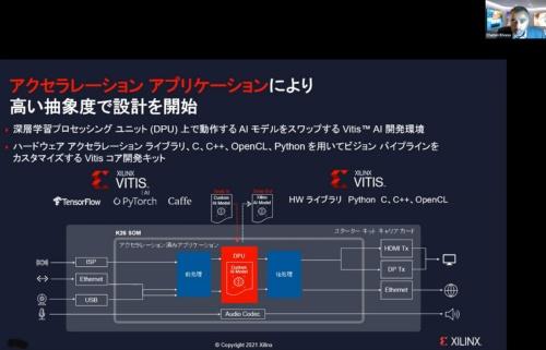 新製品「Kria K26 SOM」の第3のカスタマイズ方法