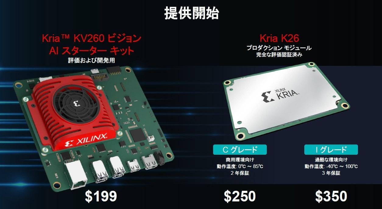 新製品のスターターキット(左)と新製品の2つのグレード(右) (出所:Xilinx)