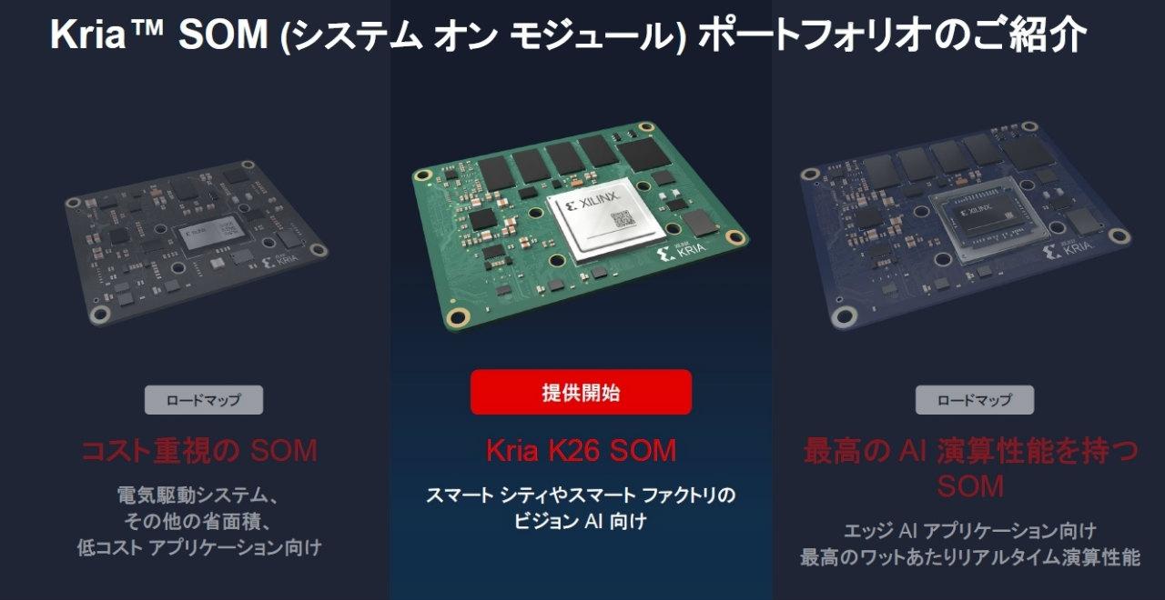 2022年以降にKriaのバリエーション展開を図る (出所:Xilinx)