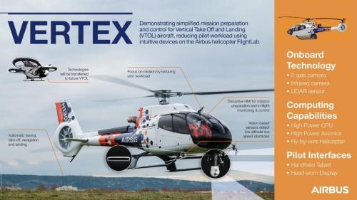 Vertexプロジェクトで用いる試験機「Flightlab」の概要(出所:Airbus)