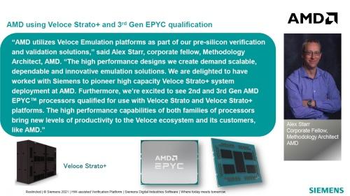 AMDがSiemens DISのSoC検証装置をサーバー用MPU「第3世代EPYCプロセッサー」の開発に活用