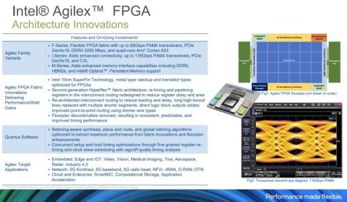 Agilexの概要