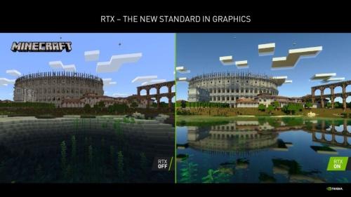 RTXの効果