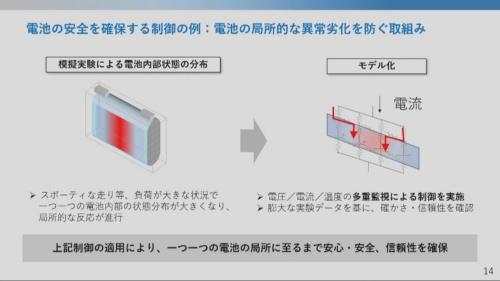 図2 トヨタは電池の内部状態をモデル化して制御している