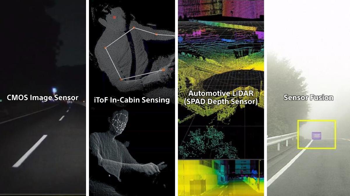 車載向けにおいてソニーグループが研究開発を続けるセンシング技術 (出所:ソニーグループの資料)