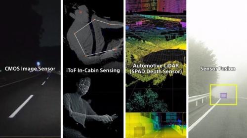 車載向けにおいてソニーグループが研究開発を続けるセンシング技術