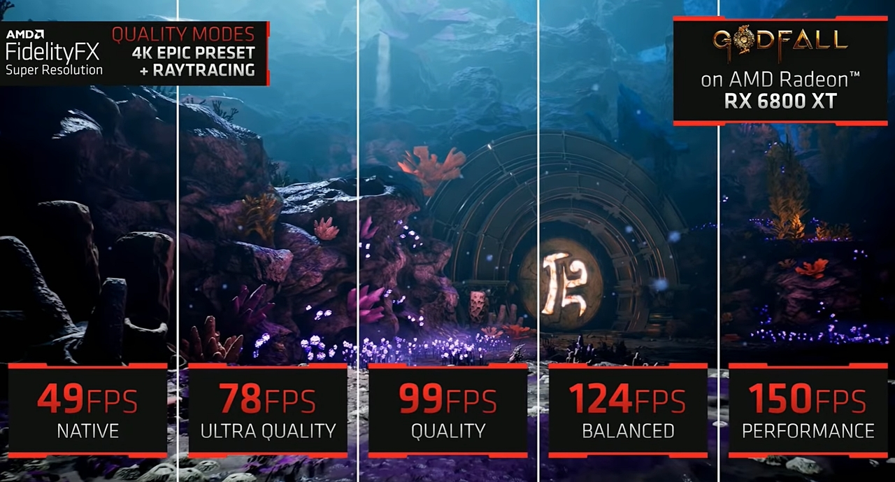 「AMD FidelityFX Super Resolution」によって画質と性能(FPS)が簡単に選択できる AMDのGPUに適用した例。元(一番左)に加えて、最大で4種類の画質・性能の組み合わせが選べる。(出所:COMPUTEX TAIPEI 2021の基調講演ビデオからキャプチャー)
