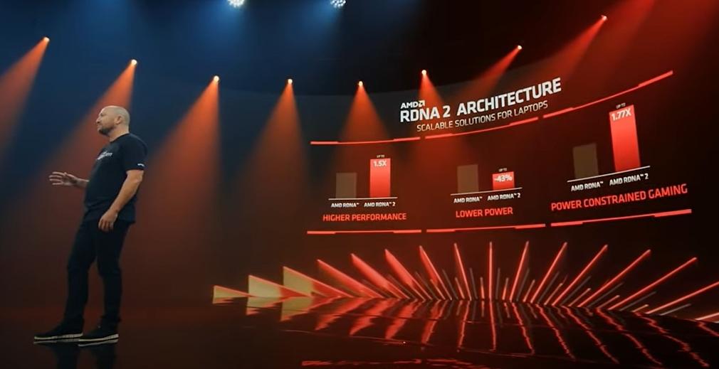 新マイクロアーキテクチャー「AMD RDNA 2」と従来の「AMD RDNA」を比較 (出所:COMPUTEX TAIPEI 2021の基調講演ビデオからキャプチャー)