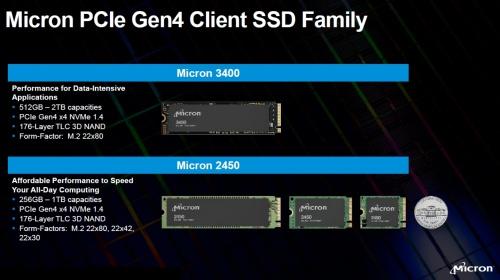 176層3次元TLC NANDフラシュメモリーを搭載するSSDの新製品2種の概要