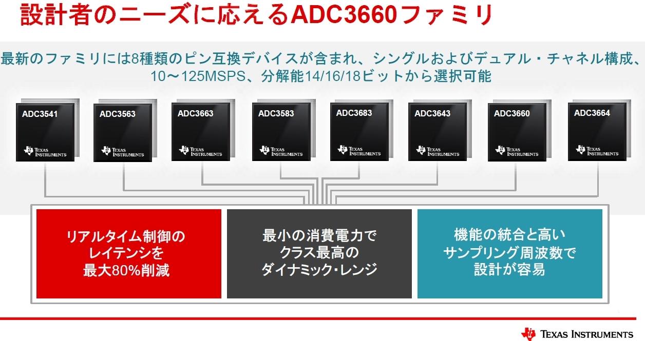 逐次比較型A-D変換器8製品を一気に発表 (出所:Texas Instruments)