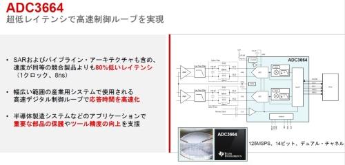 125Mサンプル/秒と高速な「ADC3664」の概要