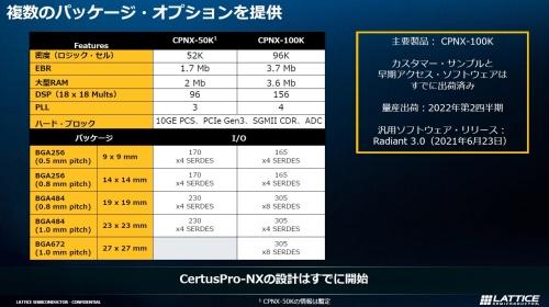 CertusPro-NX製品の主な仕様