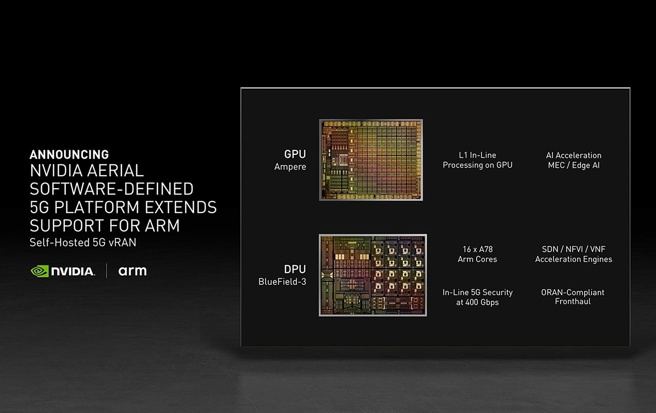 「Ampere」アーキテクチャーを採る最新GPU「A100」と、16個の「Arm Cortex-A78」を集積するDPU「BlueField-3」を組み合わせる (出所:NVIDIA)