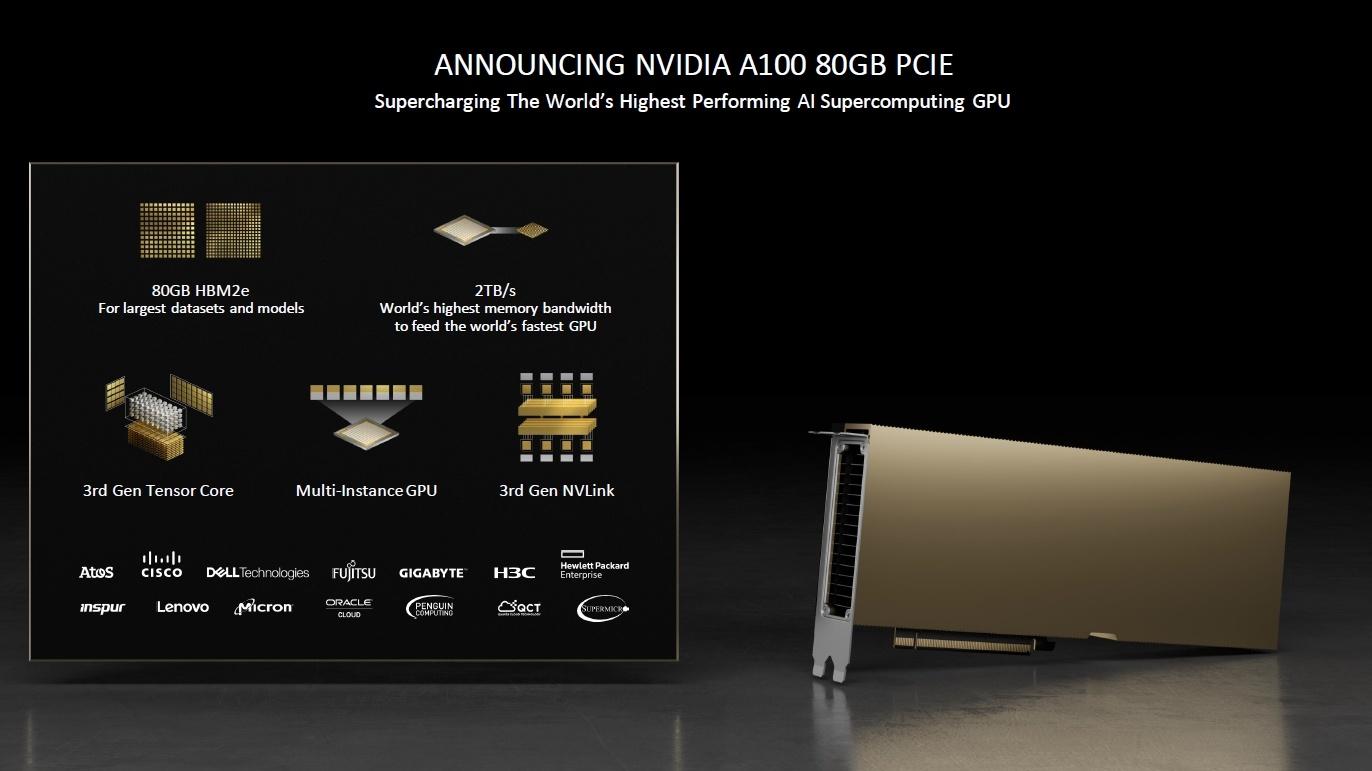 合計80GバイトのHBMを搭載したGPU「A100 80GB PCIe」