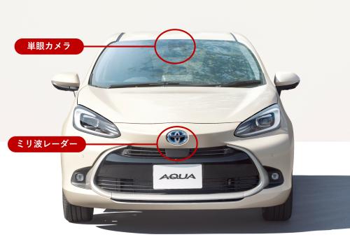 図 トヨタ新型「アクア」のADAS用センサー