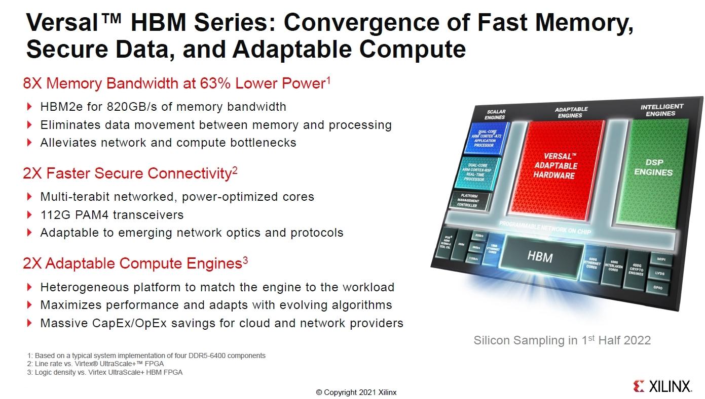 新製品「Versal HBMシリーズ」の概要 (出所:Xilinx)