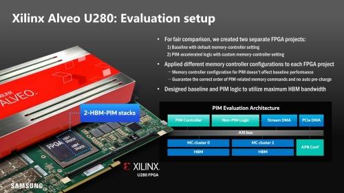 図3●米Xilinx(ザイリンクス)のFPGAボード「Alveo U280」で評価