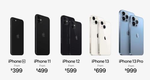 iPhone 13シリーズ登場後のiPhoneの製品ラインアップ