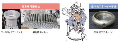 LE-9に適用されたアディティブ製造