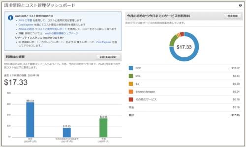 AWSの「Billing and Cost Management」の画面例。右上の円グラフでサービス別の課金額が分かる(画像提供:サーバーワークス)