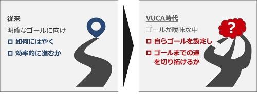 従来の時代とVUCA時代の違い