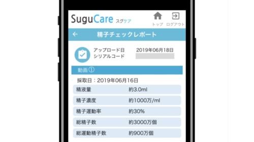 「SuguCareメンズホームチェッカー」のリポート例