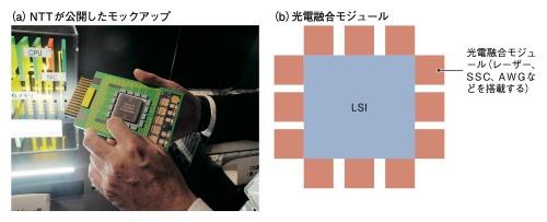 NTTが光電融合モジュールを披露